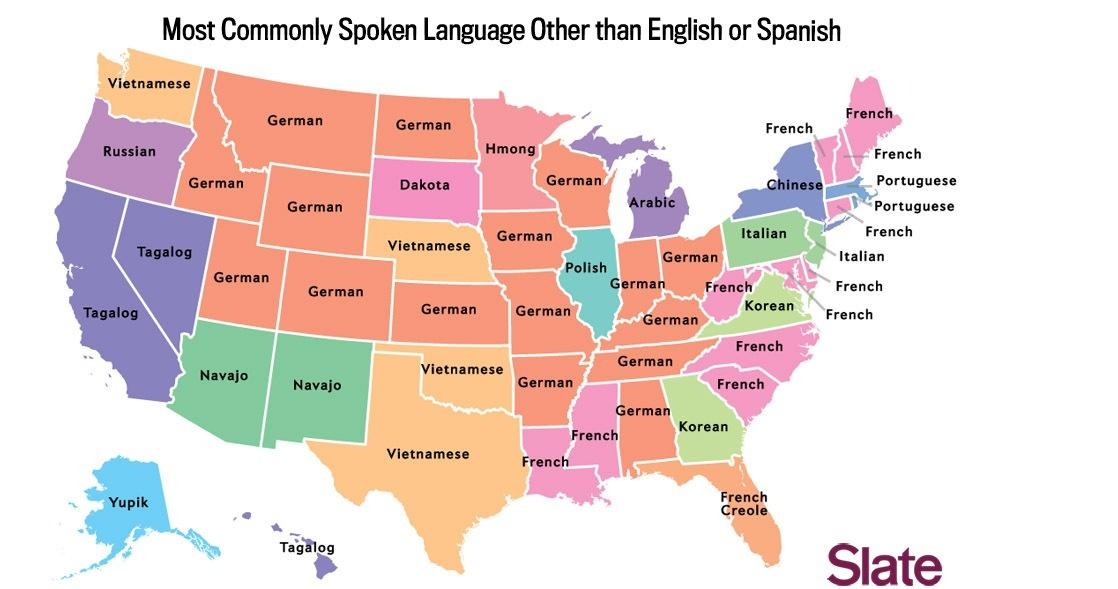 Commonly Spoken Languages